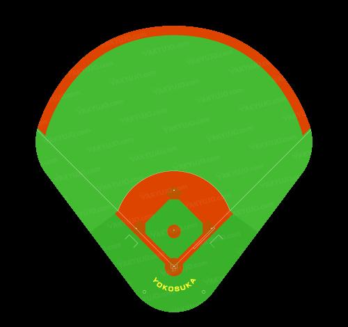 横須賀スタジアム,Yokosuka Stadium,横浜DeNAベイスターズの2軍本拠地,イースタン・リーグの球場,二軍、ファームの球場,関東、神奈川の野球場,  ,YAKYUJO.com,野球場のイラスト・図面・俯瞰図・真上から,野球場の大きさ比較,野球場の広さ比較,野球場の面積,野球場どっと混む,野球場ドットコム,野球場.com,パークファクター