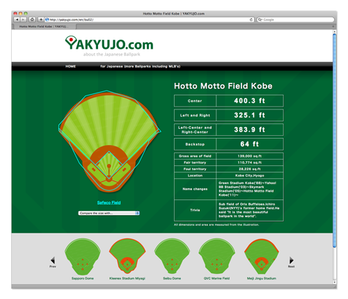 about the Japanese ballpark,dimensions of the Japanese ballpark,compare the size of the Japanese ballpark with MLB's,YAKYUJO.com