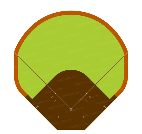 広島東洋カープ由宇練習場,由宇球場,Hiroshima Toyo Carp Yuu Baseball Ground,広島東洋カープの2軍本拠地,ウエスタン・リーグの球場,二軍、ファームの球場,中国、山口の野球場,グラウンド面積がNPB本拠地の中で最も広い,  ,YAKYUJO.com,野球場のイラスト・図面・俯瞰図・真上から,野球場の大きさ比較,野球場の広さ比較,野球場の面積,野球場どっと混む,野球場ドットコム,野球場.com,パークファクター