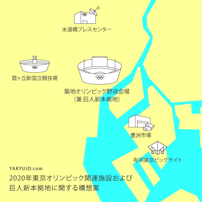 2020年東京オリンピック関連施設および 巨人新本拠地に関する構想案,YAKYUJO.com