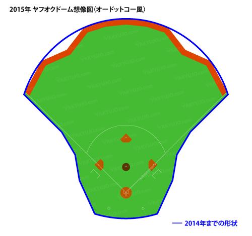 ヤフオクドーム,改修,2015想像図,MLBオードットコー風